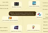 Mind map: Tablettes - Pour de nouveaux chemins de lecture -     Michèle Drechsler  Présentation le futur du livre