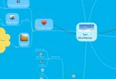 Mind map: Test MindMeister