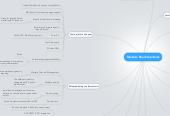 Mind map: Marketo Roadmap items