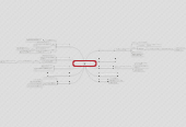 Mind map: コマンドクエリ責務分離 (CQRS: Command and Query Responsibility Segregation)