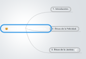Mind map: Tema 11. Felicidad y Justicia.