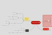 Mind map: Entreprise X