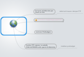 Mind map: didattica multicanale: PODCAST