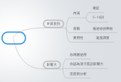 Mind map: 論文