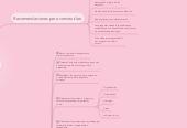 Mind map: Prueba de Ensayo