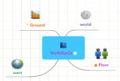 Mind map: WoRdSpOt