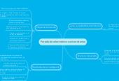 Mind map: Portafolios electrónicos universitarios