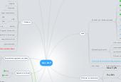 Mind map: Mon EAP
