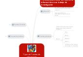 Mind map: Tipos de Fuentes de información (realizado por @gchungac)