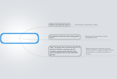 Mind map: Is there data  demonstrating how genius hour has improved academic performance?