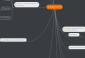 Mind map: Google IO 2013