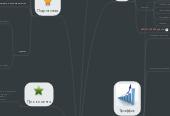 """Mind map: Проект """"Родителям в помощь"""""""
