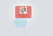 Mind map: la publicidad de mi proyecto