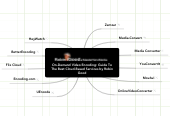 Mind map: On-Demand Video Encoding: Guide To The Best Cloud-Based Services by Robin Good