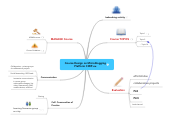 Mind map: Learning Scenarios for a Large Course