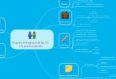 Mind map: Projecte d'integració de les TIC a la pràctica docent