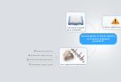 Mind map: Come scegliere le cliniche dentali a cui inviare la richiesta di preventivo?