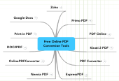 Mind map: Free Online PDF Conversion Tools