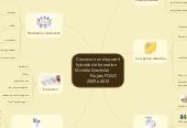 Mind map: Concevoir un dispositifhybride de formation   Michèle Drechsler                    Projets FOAD 2009 à 2012