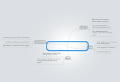 Mind map: I  am Legend Reflection 4-  Am I confused about anything that happened in the novel?