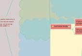 Mind map: классификация кейсов