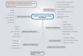 Mind map: A Web Presence That Works Day & Night