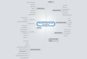Mind map: Earned Media Attention and Expert Status