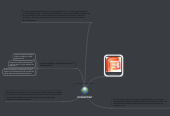 Mind map: POWERPOINT
