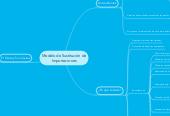 Mind map: Modelo de Sustitución deImportaciones