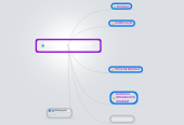 Mind map: MODELOS DE INTEGRACIÓN CURRICULAR
