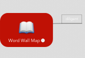 Mind map: Vocab. Journal