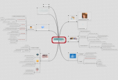 Mind map: L'OPEN EDUCATION