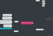 Mind map: TutKIVA hankeinfo