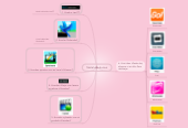 Mind map: Skoletube-kursus 020913
