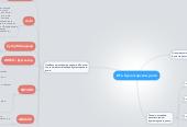 Mind map: ИТ в бухгалтерском учете