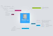 Mind map: Digitalisering og medialiseringsstrategi Ørkildskolen