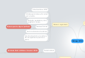 Mind map: Biologia 3 ESO