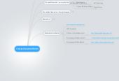 Mind map: ONLINE MARKETEERS