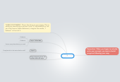 Mind map: Your Title