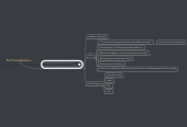 Mind map: Kill Procrastination