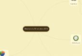 Mind map: Réunion du 05 octobre 2013