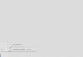 Mind map: ЭКОЛОГИЧЕСКИЙ ШКОЛЬНЫЙ ПРОЕКТ