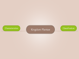 Mind map: Kingdom Plantae
