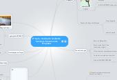 Mind map: 8º Aula - Analise do Ambiente Setorial e Economia de Empresas