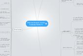 Mind map: Персонализация главной страницы Yandex.ru