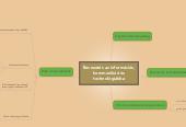 Mind map: Bevezetés az információs,kommunikációstechnológiákba