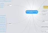 Mind map: DESIGN: problem solving discipline