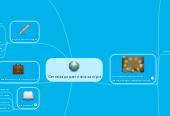 Mind map: Сетевая дидактическая игра