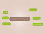 Mind map: Reproduction & Development