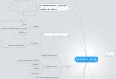 Mind map: Les outils de l'ENT